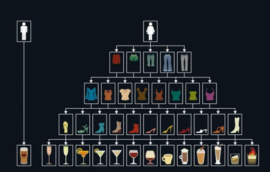 Малюнок  про чоловіків, жінок