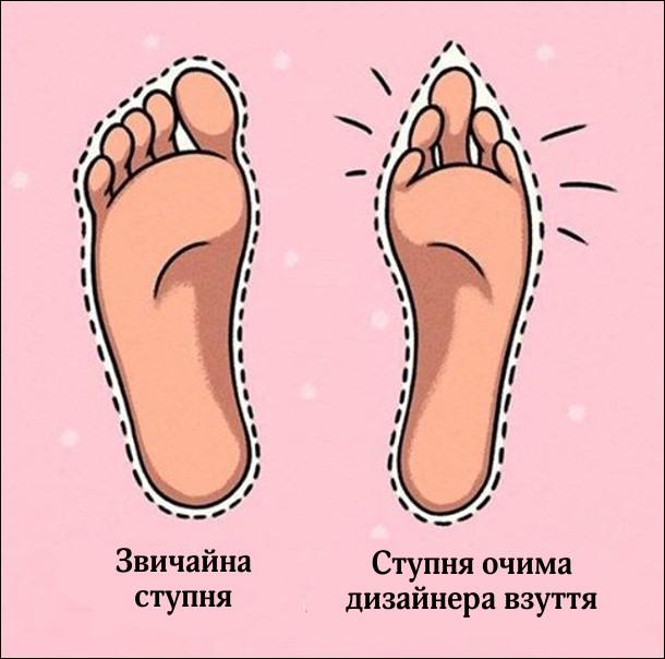 Малюнок  про ноги та взуття