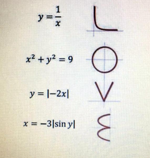 Фото прикол  про кохання та математику