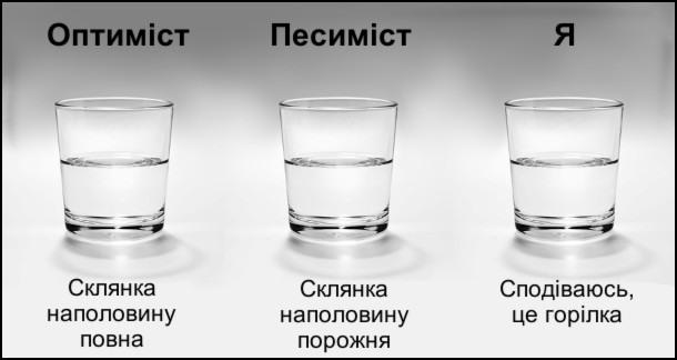 Фото прикол  про склянку, оптимістів, песимістів та себе