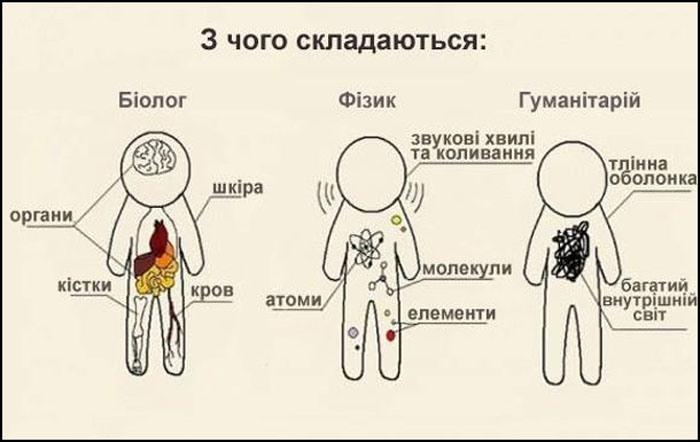 Малюнок  про вчених