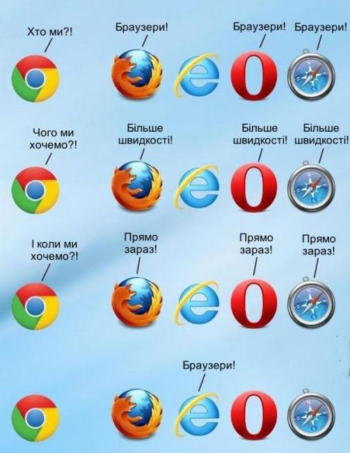 Малюнок  про комп'ютерні програми