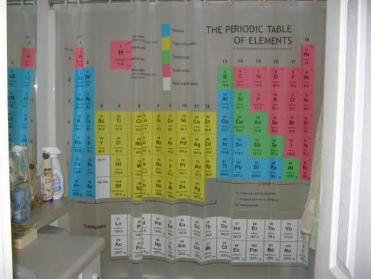 Фото прикол  про ванну, штори та хімію