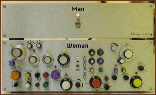 Фото прикол  про чоловіків, жінок