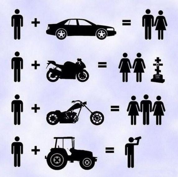 Малюнок  про чоловіків, транспорт чорний